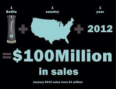 $300 Million in 2013…be part of 2014.   I'm looking for 3 Brand Partners to be part of my amazing #Nerium team.  Get yours now! http://www.getyoursnow.nerium.com
