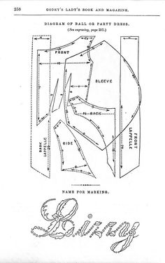 Ball or Party Dress bodice, Godey's Lady's Book- March, 1859.