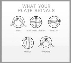 What your plate can tell others.