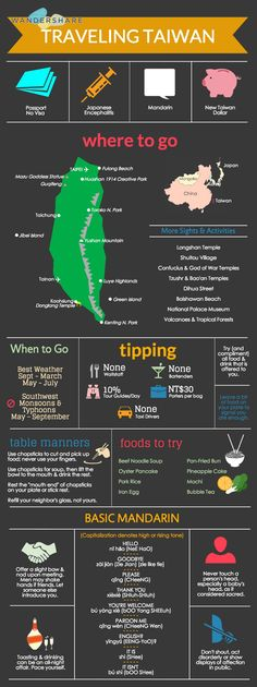 Taiwan Travel Cheat Sheet; Sign up at www.wandershare.com for high-res images. u81fau7063u6843u5712u570bu969bu6a5fu5834 Taiwan Taoyuan International Airport (TPE) in u6843u5712u7e23, u6843u5712u7e23