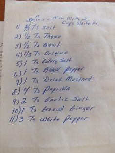 KFC recipe revealed? Tribune shown family scrapbook with 11 herbs and spices