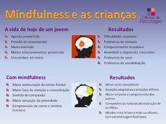 Mindfulness e as crianças