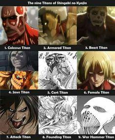 The complete titan