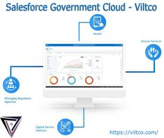 Salesforce lets government companies to rationalize workflows, increase business operational efficiency, and improve the chances of achieving company goals without IT's typical upgrade timeline. Call our PR offices at +1 917 717 9985 Or drop us email at connect@viltco.com to guide you in the best possible way! #GovernmentCloud #Telecommunications #CloudStorage #GovernmentCloudComputing #CloudComputing #microsoft #viltcosolution #digitalsolution #UAE #USA Company Goals, Cloud Computing, Software Development, Uae, Timeline, Offices, Microsoft, Connect, Clouds