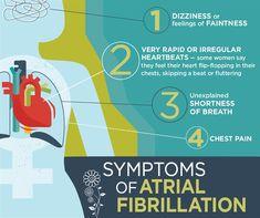 Heart Disease Facts, Types Of Heart Disease, Heart Disease Symptoms, Normal Heart Rate, Irregular Heartbeat, Nursing Pins, Atrial Fibrillation, Ehlers Danlos Syndrome, Software Online