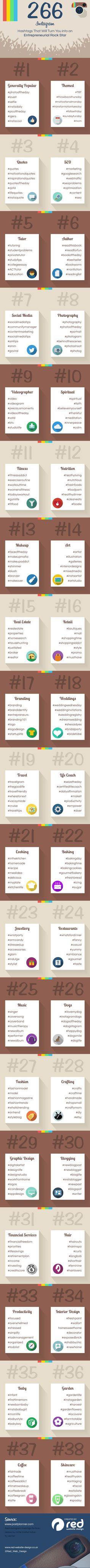 266 Business Hashtags to Expand Your Reach on Instagram [Infographic] | Social Media Today