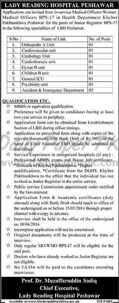 Job Opportunities Ministry Of Textile Industry Islamabad  Daily