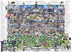 Spurs Mishmash - The History of Tottenham Hotspur Football Club Poster Spurs Logo, Spurs Fans, Harry Kane Wallpapers, Tottenham Hotspur Wallpaper, Stadium Wallpaper, Jimmy Greaves, Tottenham Hotspur Players, Club Poster, European Soccer