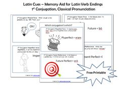 Half-a-Hundred Acre Wood: Latin Conjugations: Keeping the Tenses Straight