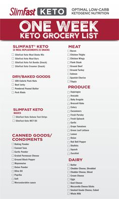 KETO 7 day meal plan women Slimfast | Health in 2019 ...