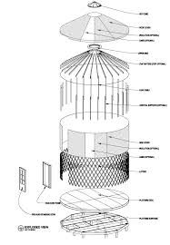 Image result for yurt-construction