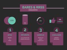 BARES & RRSS