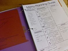Menu Planning for In-Season Eating