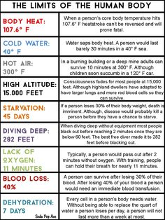 Limits Of The Human Body! Limits Of The Human Body!,Promts & Writing Limits Of The Human Body! Related posts:The Ultimate Survivor Skill Set That Every Prepper Needs – excalibur - Let's. Book Writing Tips, Writing Resources, Writing Help, Writing Ideas, Writing Websites, Picture Writing Prompts, Writing Services, The Human Body, Human Body Facts