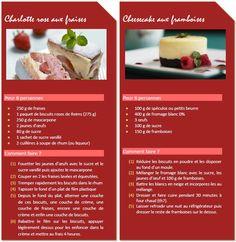 NUTRITION : Les bienfaits des fruits rouges – Ça vaut le Diet'Tours | Santé blog