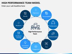 Using our High Performance Team Model PPT template, you can create a high-quality presentation. Education Jobs, Physical Education, Time Management Tips, Resource Management, Life Cheats, Team Models, Work System, School Leadership, Job Interview Questions
