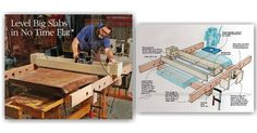 Router Planning Jig - Router Tips, Jigs and Fixtures   WoodArchivist.com