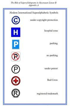 #ideograms #international #standards #copyright #trademarks #parking #hospitals Click to ENLARGE