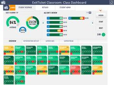 ExitTicket | teacher view of individual student actions