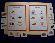 Health Physical Education On Pinterest Physical