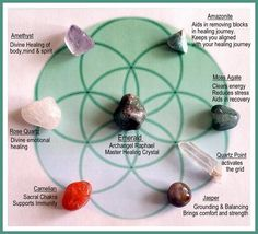 We've got loads of crystals in house and create custom grids for you!