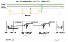 Resultado de imagen para instalacion electrica domiciliaria llave combinada