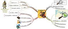"""Carte mentale """"L'Islam"""" - Site de stylo-rouge-et-crayon-gris !"""