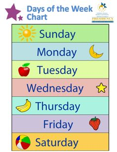 Teaching the days of the week to preschoolers can be a challenge, as children… Learning English For Kids, English Worksheets For Kids, English Lessons For Kids, Kids English, English Language Learning, Teaching English, Learn English, Kids Learning, Preschool Charts