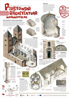 Monumental Architectiure of Piast period Poland Byzantine Architecture, Historical Architecture, Architecture Details, Medieval Life, Medieval Castle, Castle Illustration, Early Christian, 11th Century, Book Images