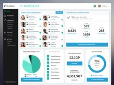 RolePoint Recruitment Dashboard