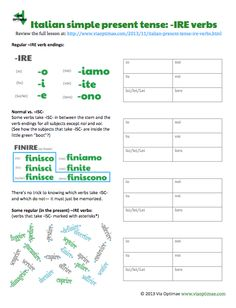 Preview of Italian Simple Present Tense -IRE verbs review and conjugation tables by ab for viaoptimae.com