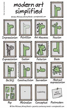 Modern Art Explained