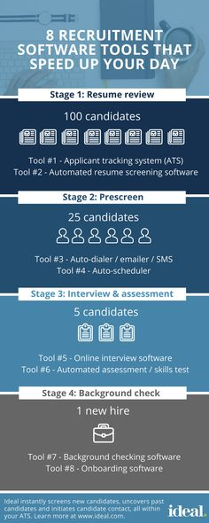 Recruitment Process - A simple flowchart guide illustrating the ...