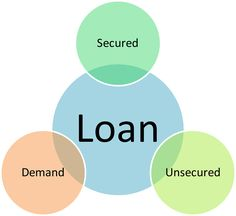 On the internet #consolidation_loan companies, nevertheless, are proving a lot more troublesome as opposed to brick-and-mortar version.  https://everyonefinance.wordpress.com/2015/01/24/how-to-get-debt-consolidation-loans-in-uk/