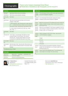 Python turtle module cheatsheet Cheat Sheet from NatalieMoore. Python beginner cheatsheet, playing with turtles