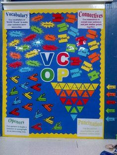 My VCOP display: http://www.tes.co.uk/teaching-resource/VCOP-Wall-Display-6444329/