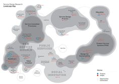 Building the Service Design Research Map