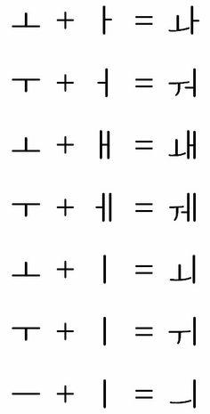 Korean W vowel combinations Hangul Alphabet, Alphabet Writing, Alphabet Charts, Korean Words Learning, Korean Language Learning, Learn Korean Alphabet, Learn Hangul, Korean Writing, Korean Lessons