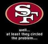 I Hate the 49ers | Register to enable more features such as high score recording.