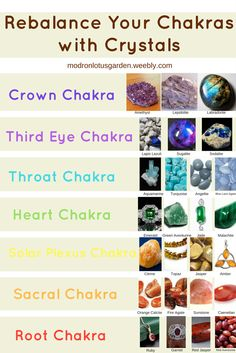 There are centers of energy within your body called chakras. These spheres are constantly in movement, moving energy through out your body. Sacral Chakra, Throat Chakra, Chakra Healing, Crystal Healing Chart, Healing Stones, Essential Oil Chart, Reiki, Les Chakras, Chakra Meditation