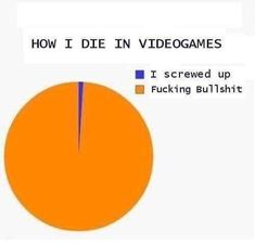 ImgLuLz Serve you Funny Pictures, Memes, GIF, Autocorrect Fails and more to make you LoL. Gamer Humor, Gaming Memes, Haha Funny, Hilarious, Lol, Funny Stuff, Top Funny, Video Games Funny, Funny Games