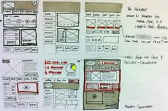 BoxUK Using Sketchboards to design great User Interfaces quickly