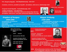Parliamentary Elections, Constitution, Revolution, Bill Of Rights