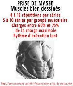 comment grossir pour avoir des muscles bien dessinés avec la musculation  Musculation Homme d4fc3695910