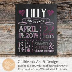 Birth Announcement Chalkboard Sign by WhiteRabbitArtPrints