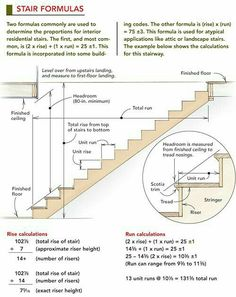 Stairs as basic connection between levels of any building are hiding so much information and are very complex structures. The type of staircase, the construction material used, the design that they gain at the. Building Stairs, Building A House, Building Logo, Building Facade, Building Ideas, Landscape Stairs, Escalier Design, Staircase Design, Stair Design