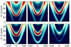 トンネル効果を利用して物質内部の電子の挙動を直接観測する新技術 - MIT | マイナビニュース