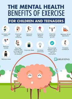 """The mental health benefits of exercise for children and teenagers"" Health And Physical Education, Health Class, Kids Mental Health, Brain Health, Anxiety In Children, Children With Autism, Mental Benefits Of Exercise, Health Facts, Health Psychology"