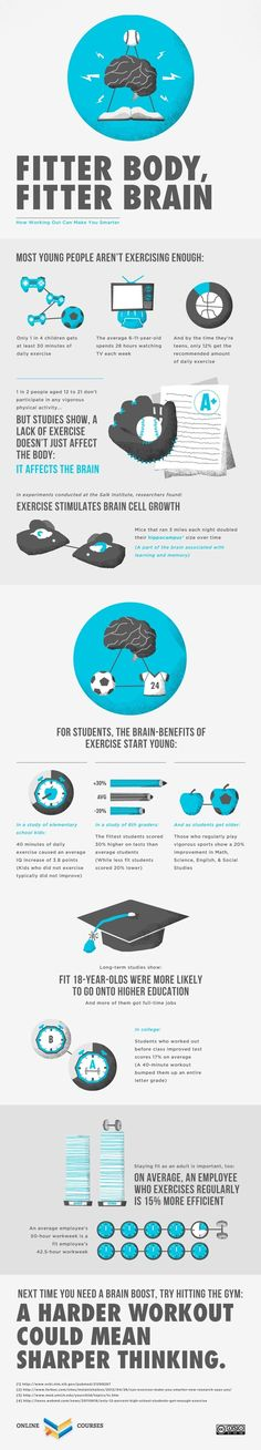 Exercise improves memory, releases brain-derived neurotrophic factor (a protein that makes your neurons healthier),