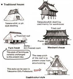 Japanese architecture     http://www.jnto.go.jp/eng/indepth/cultural/experience/h.html